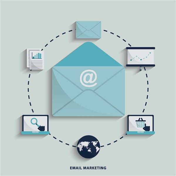 ¿Es Aweber el Mejor eMail Autoresponder? – eMail Marketing Software